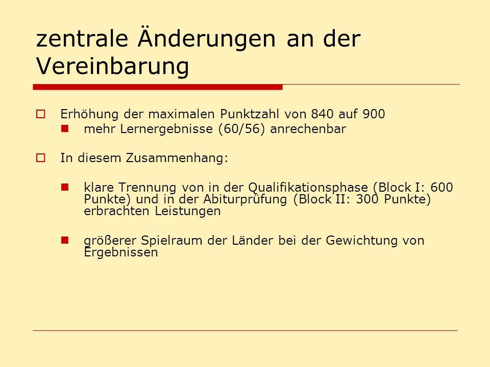 zentrale Änderungen an der Vereinbarung Erhöhung der maximalen Punktzahl von 840 auf 900 mehr Lernergebnisse (60/56) anrechenbar In diesem Zusammenhang: klare Trennung von in der Qualifikationsphase (Block I: 600 Punkte) und in der Abiturprüfung (Block II: 300 Punkte) erbrachten Leistungen größerer Spielraum der Länder bei der Gewichtung von Ergebnissen