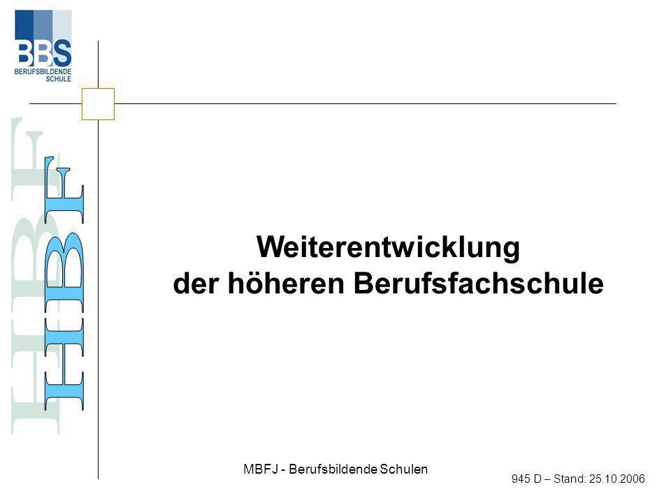 MBFJ - Berufsbildende Schulen 945 D – Stand: 25.10.2006 Gemeinsamen Vereinbarung zur Umsetzung des Berufsbildungsreformgesetzes in Rheinland-Pfalz Weiterentwicklung der höheren Berufsfachschule Weiterentwicklung der Fachrichtungen in der höheren Berufsfachschule Tagesordnung