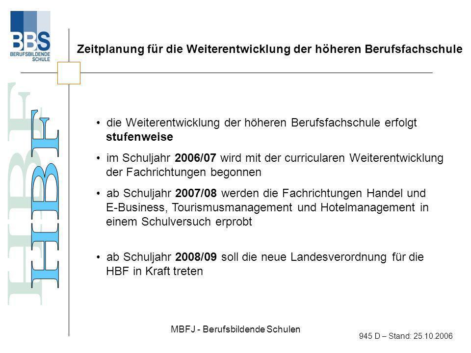 MBFJ - Berufsbildende Schulen 945 D – Stand: 25.10.2006 Zeitplanung für die Weiterentwicklung der höheren Berufsfachschule die Weiterentwicklung der h