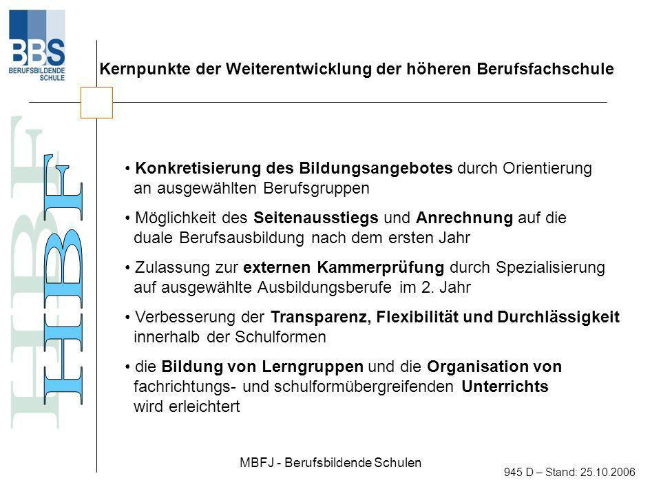 MBFJ - Berufsbildende Schulen 945 D – Stand: 25.10.2006 Kernpunkte der Weiterentwicklung der höheren Berufsfachschule Konkretisierung des Bildungsange