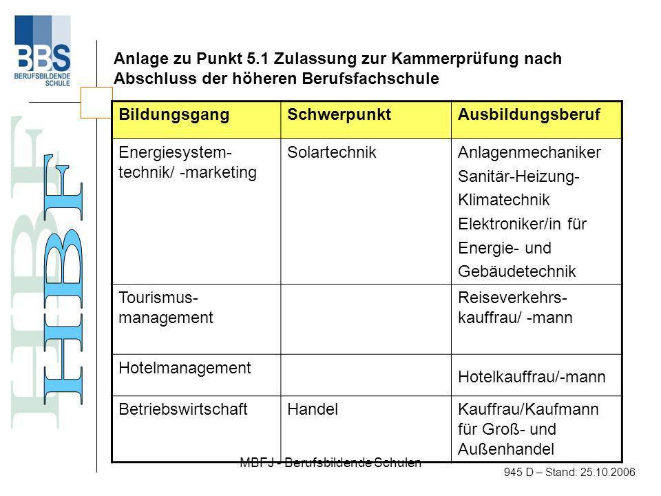 MBFJ - Berufsbildende Schulen 945 D – Stand: 25.10.2006 Weiterentwicklung der höheren Berufsfachschule auf der Grundlage der Gemeinsamen Vereinbarung