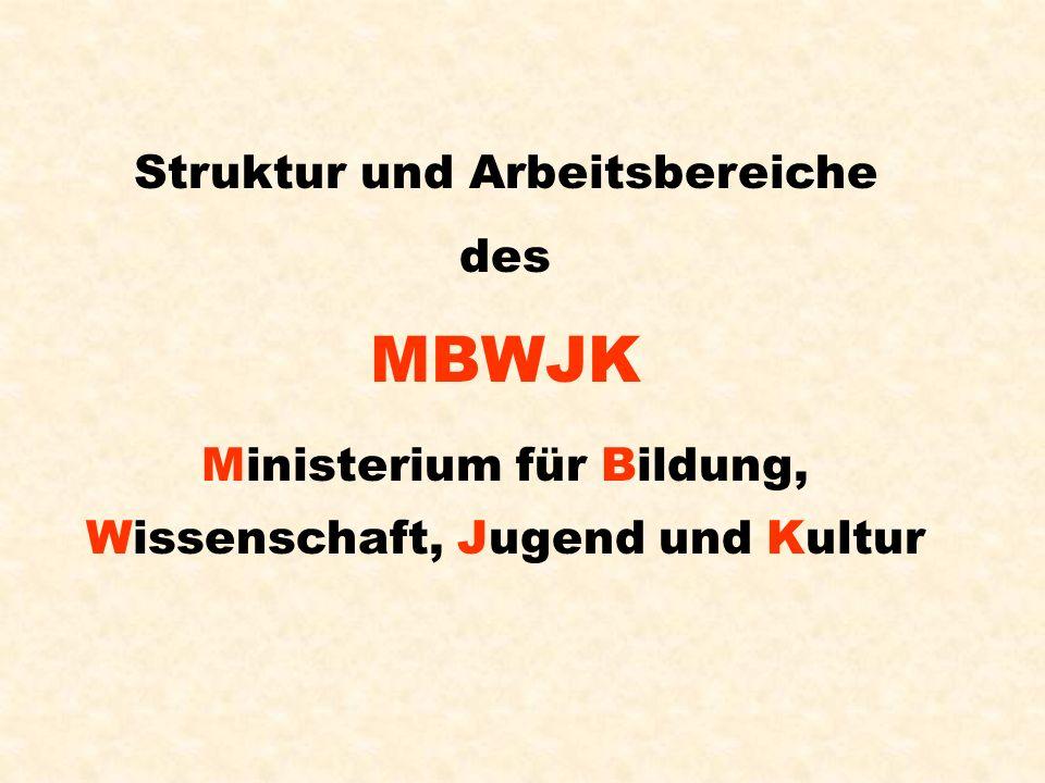 Struktur und Arbeitsbereiche des MBWJK Ministerium für Bildung, Wissenschaft, Jugend und Kultur