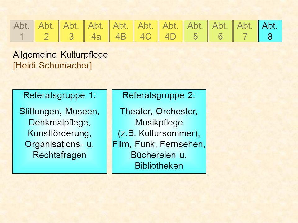 Abt. 1 Abt. 2 Abt. 3 Abt. 4a Abt. 4B Abt. 4C Abt. 5 Abt. 6 Abt. 7 Abt. 8 Abt. 4D Allgemeine Kulturpflege [Heidi Schumacher] Referatsgruppe 1: Stiftung