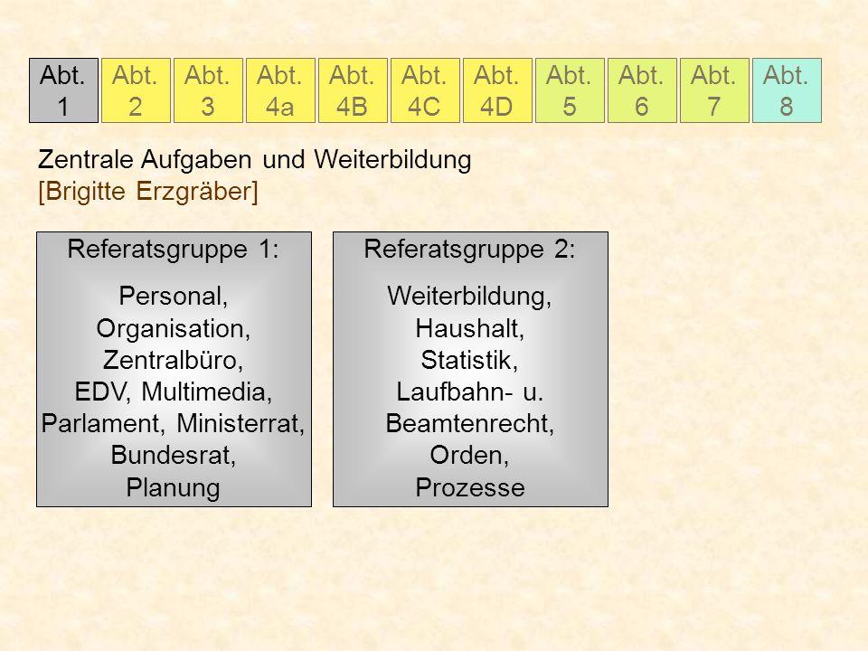 Abt. 1 Abt. 2 Abt. 3 Abt. 4a Abt. 4B Abt. 4C Abt. 5 Abt. 6 Abt. 7 Abt. 8 Abt. 4D Zentrale Aufgaben und Weiterbildung [Brigitte Erzgräber] Referatsgrup