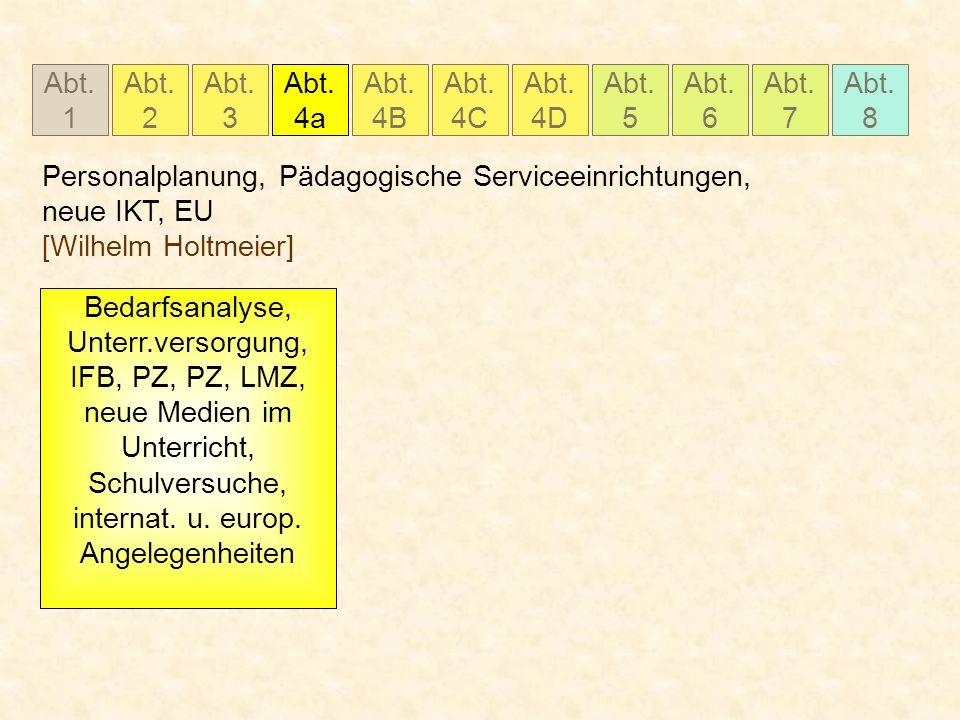 Abt. 1 Abt. 2 Abt. 3 Abt. 4a Abt. 4B Abt. 4C Abt. 5 Abt. 6 Abt. 7 Abt. 8 Abt. 4D Personalplanung, Pädagogische Serviceeinrichtungen, neue IKT, EU [Wil