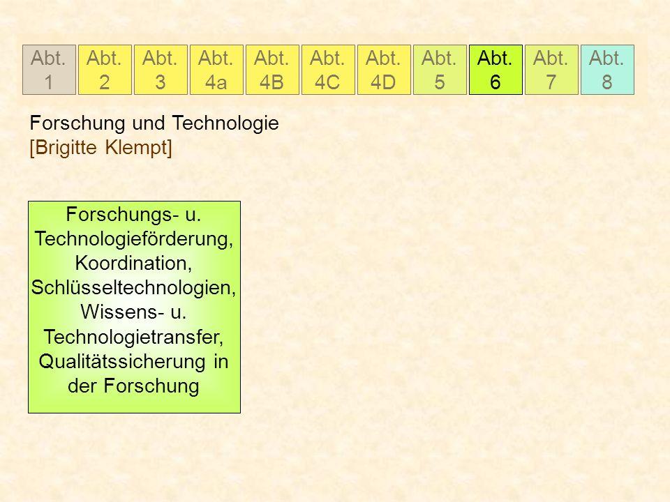 Abt. 1 Abt. 2 Abt. 3 Abt. 4a Abt. 4B Abt. 4C Abt. 5 Abt. 6 Abt. 7 Abt. 8 Abt. 4D Forschung und Technologie [Brigitte Klempt] Forschungs- u. Technologi
