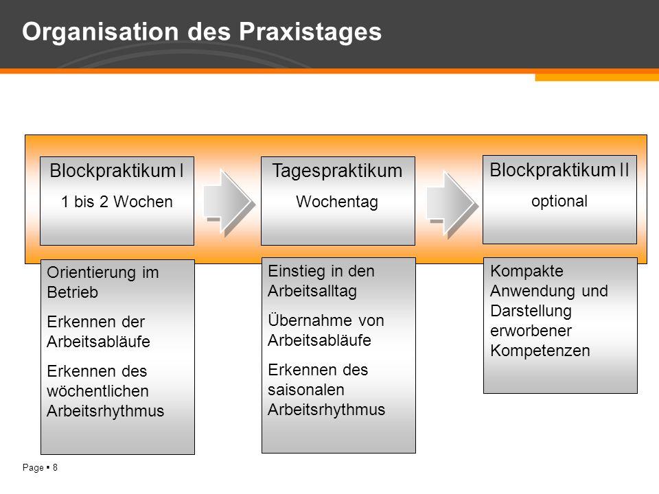 Page 8 Organisation des Praxistages Blockpraktikum I 1 bis 2 Wochen Blockpraktikum II optional Tagespraktikum Wochentag Orientierung im Betrieb Erkenn
