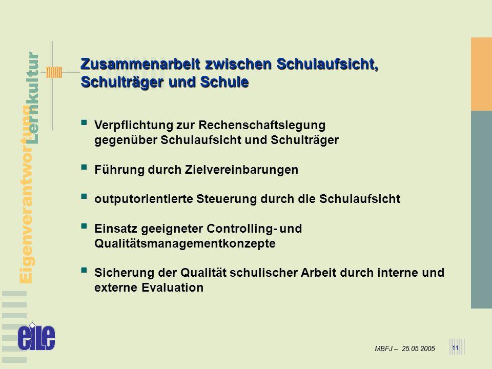 MBFJ – 25.05.2005 Eigenverantwortung Lernkultur MBFJ – 25.05.2005 Eigenverantwortung Lernkultur 11 Verpflichtung zur Rechenschaftslegung gegenüber Sch