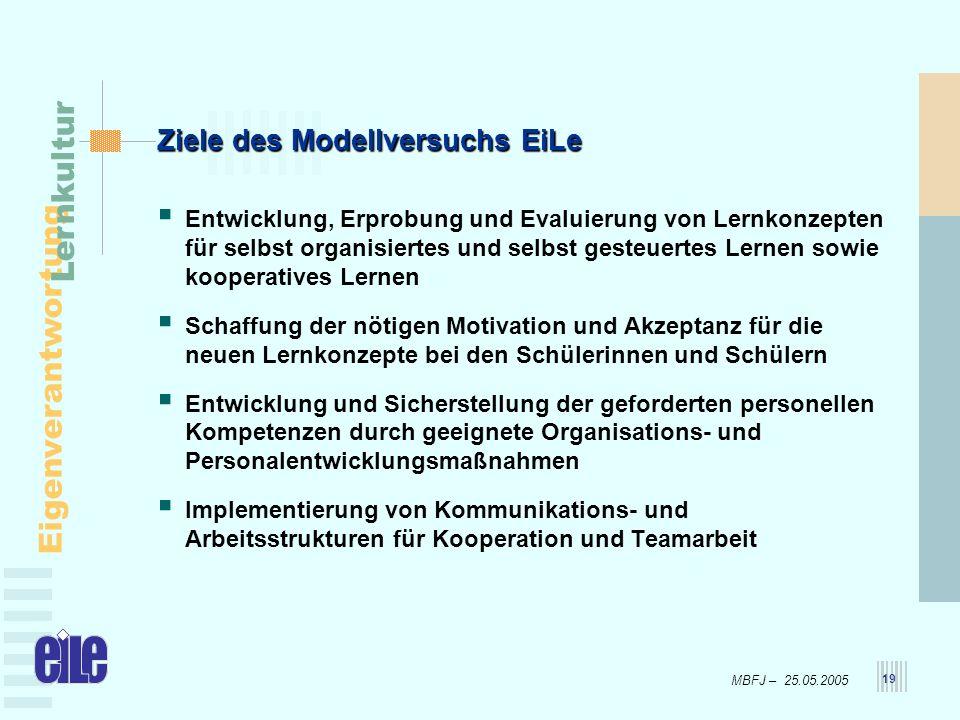 MBFJ – 25.05.2005 Eigenverantwortung Lernkultur 19 Ziele des Modellversuchs EiLe Entwicklung, Erprobung und Evaluierung von Lernkonzepten für selbst o