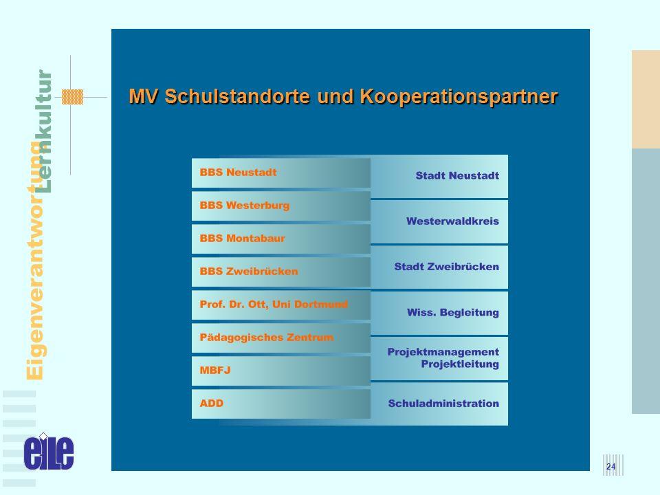 MBFJ – 25.05.2005 Eigenverantwortung Lernkultur 24 MV Schulstandorte und Kooperationspartner