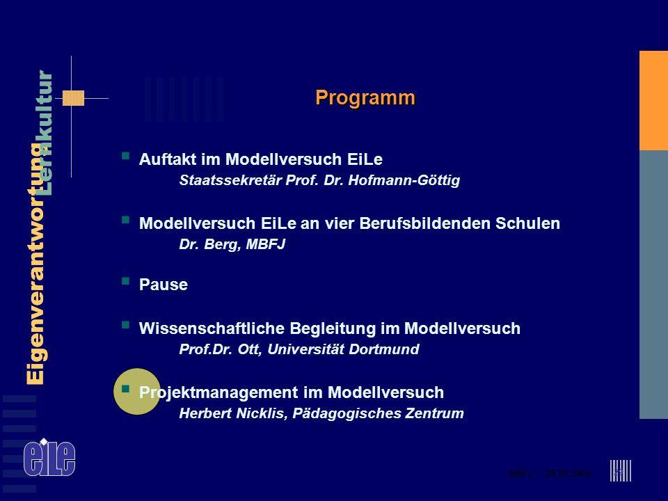 MBFJ – 25.05.2005 Eigenverantwortung Lernkultur MBFJ – 25.05.2005 Eigenverantwortung Lernkultur 29 Programm Auftakt im Modellversuch EiLe Staatssekretär Prof.