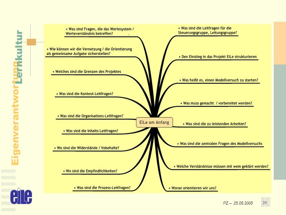 PZ – 25.05.2005 Eigenverantwortung Lernkultur 31