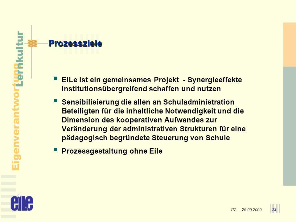 PZ – 25.05.2005 Eigenverantwortung Lernkultur 32 Prozessziele EiLe ist ein gemeinsames Projekt - Synergieeffekte institutionsübergreifend schaffen und