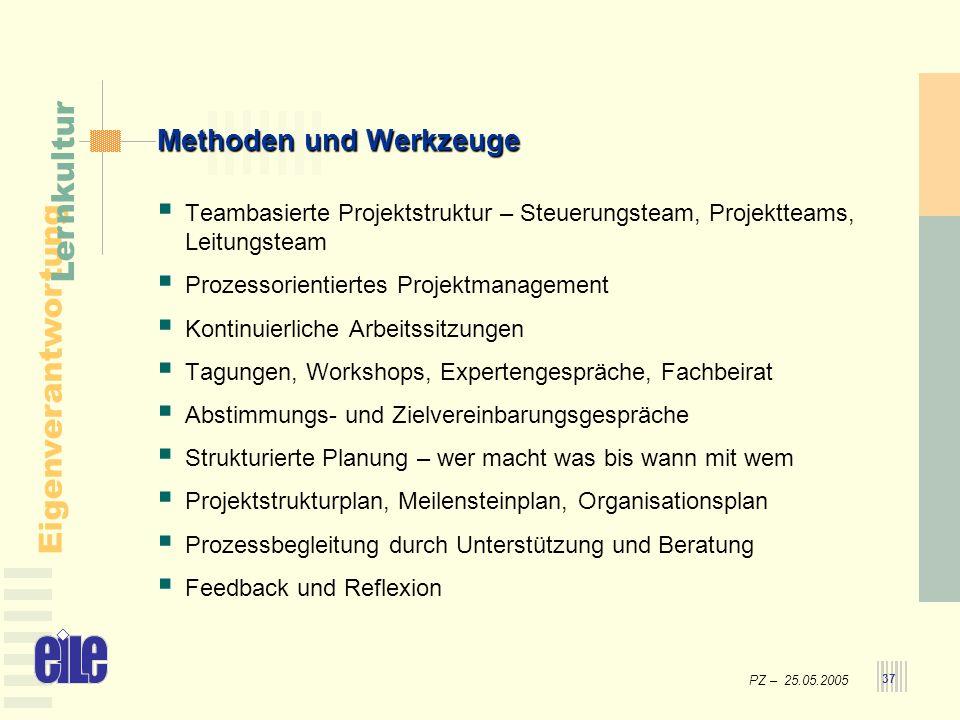 PZ – 25.05.2005 Eigenverantwortung Lernkultur 37 Methoden und Werkzeuge Teambasierte Projektstruktur – Steuerungsteam, Projektteams, Leitungsteam Proz