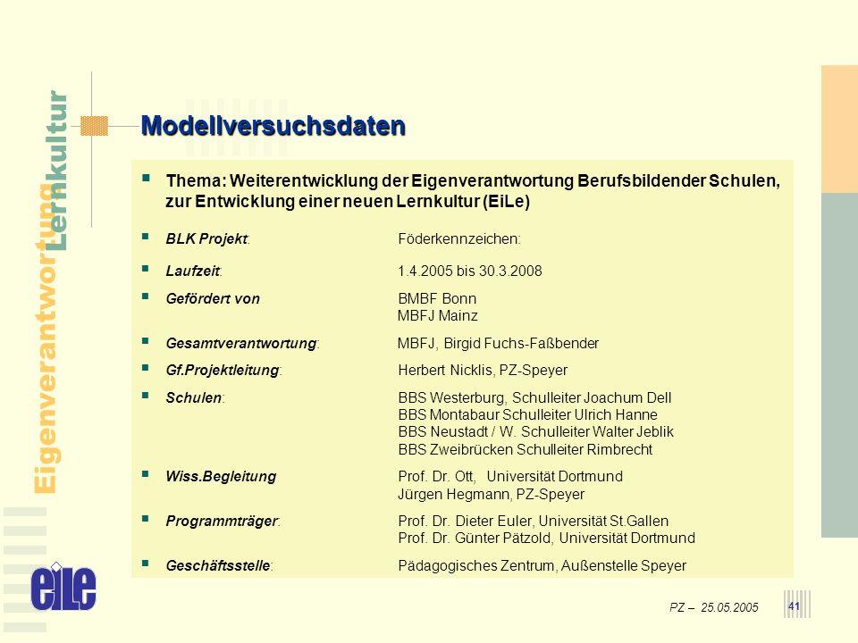PZ – 25.05.2005 Eigenverantwortung Lernkultur 41 Modellversuchsdaten Thema: Weiterentwicklung der Eigenverantwortung Berufsbildender Schulen, zur Entwicklung einer neuen Lernkultur (EiLe) BLK Projekt:Föderkennzeichen: Laufzeit:1.4.2005 bis 30.3.2008 Gefördert vonBMBF Bonn MBFJ Mainz Gesamtverantwortung:MBFJ, Birgid Fuchs-Faßbender Gf.Projektleitung:Herbert Nicklis, PZ-Speyer Schulen:BBS Westerburg, Schulleiter Joachum Dell BBS Montabaur Schulleiter Ulrich Hanne BBS Neustadt / W.