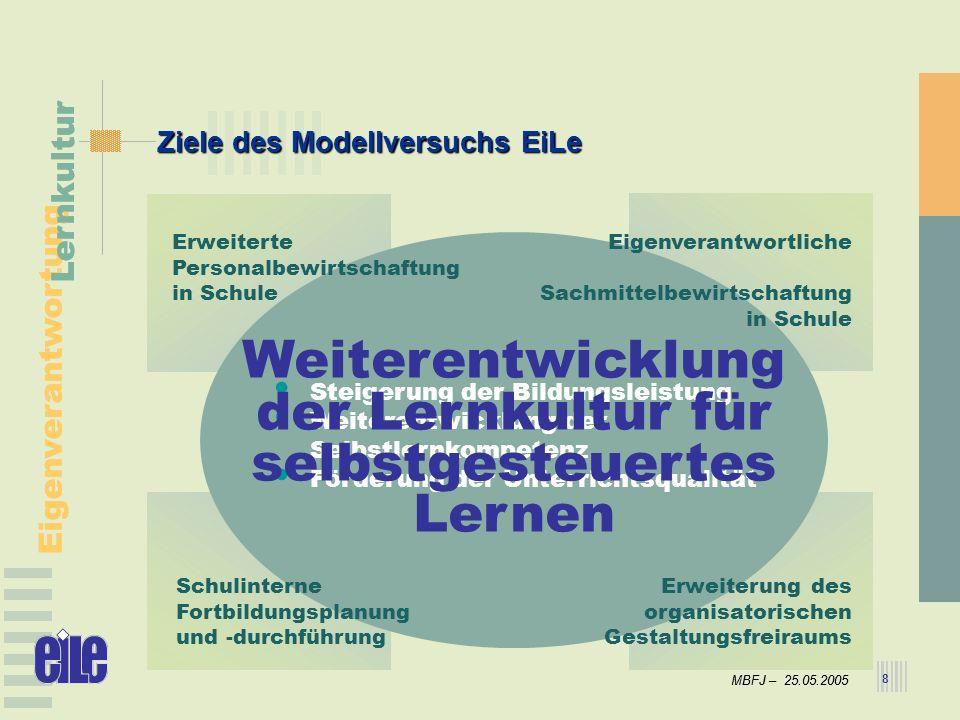 MBFJ – 25.05.2005 Eigenverantwortung Lernkultur MBFJ – 25.05.2005 Eigenverantwortung Lernkultur 8 Steigerung der Bildungsleistung Weiterentwicklung de
