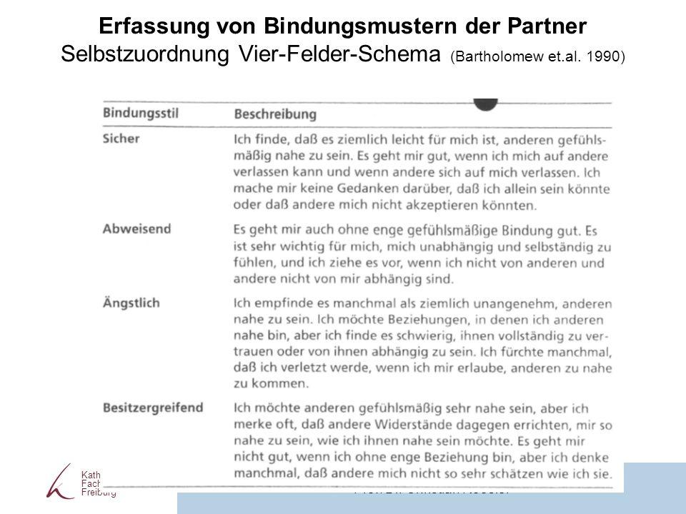 Erfassung von Bindungsmustern der Partner Selbstzuordnung Vier-Felder-Schema (Bartholomew et.al. 1990) Prof. Dr. Christian Roesler Katholische Fachhoc