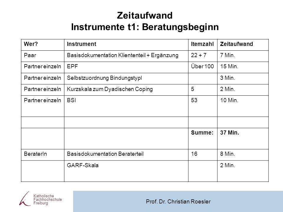 Prof. Dr. Christian Roesler Katholische Fachhochschule Freiburg Wer?InstrumentItemzahlZeitaufwand PaarBasisdokumentation Kliententeil + Ergänzung22 +