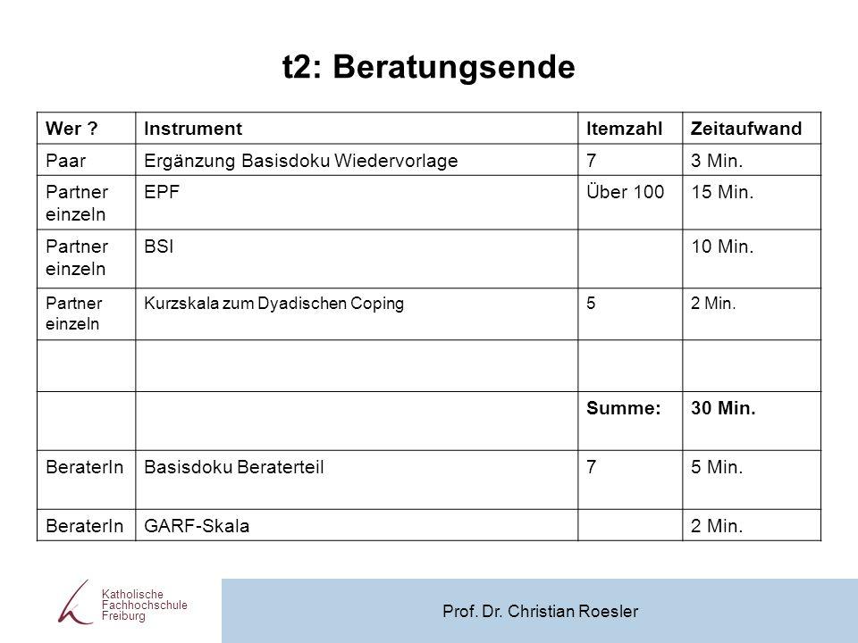 Prof. Dr. Christian Roesler Katholische Fachhochschule Freiburg Wer ?InstrumentItemzahlZeitaufwand PaarErgänzung Basisdoku Wiedervorlage73 Min. Partne