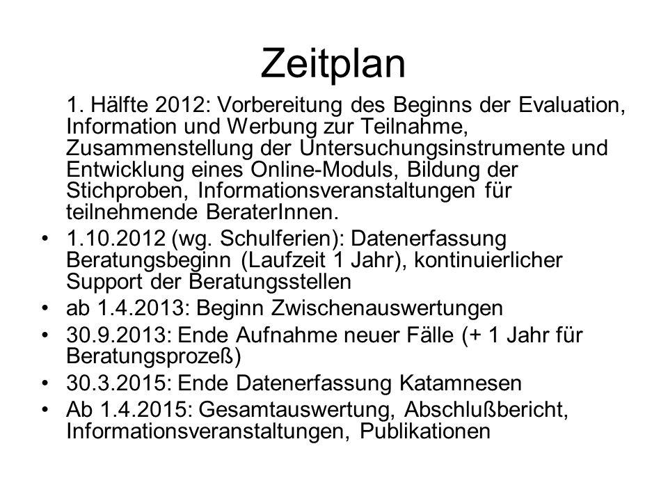 Zeitplan 1. Hälfte 2012: Vorbereitung des Beginns der Evaluation, Information und Werbung zur Teilnahme, Zusammenstellung der Untersuchungsinstrumente