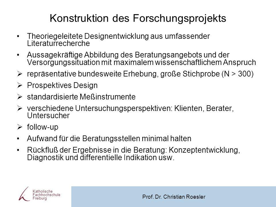 Institutionelle Verortung Projektleitung: Prof.Dr.
