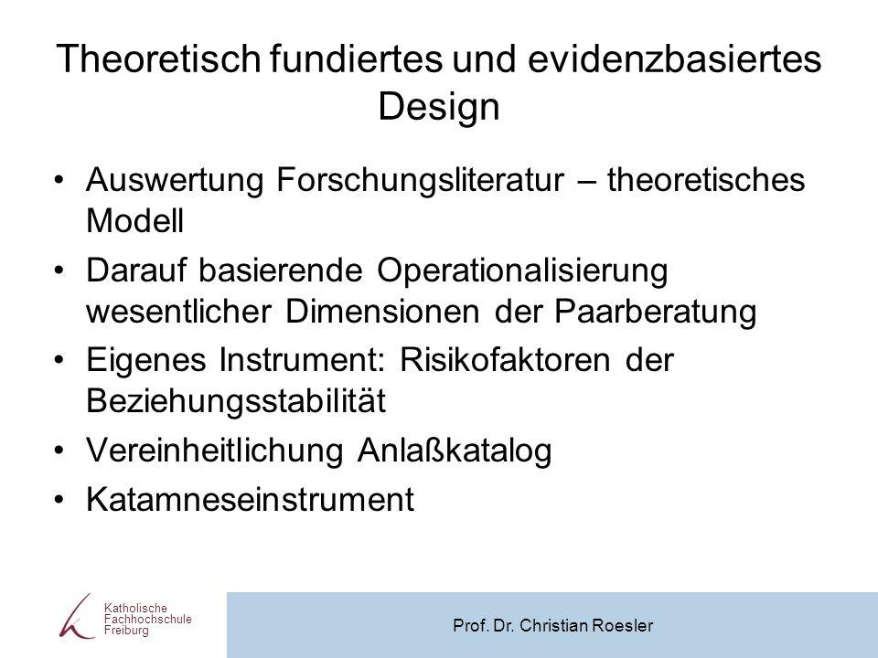 Theoretisch fundiertes und evidenzbasiertes Design Auswertung Forschungsliteratur – theoretisches Modell Darauf basierende Operationalisierung wesentl