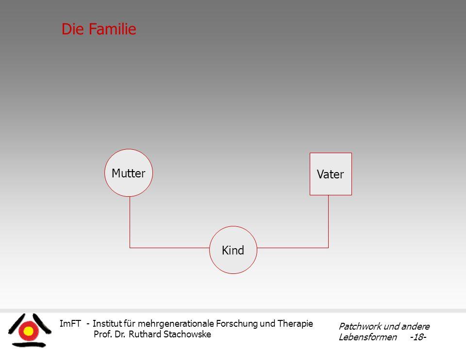ImFT - Institut für mehrgenerationale Forschung und Therapie Prof. Dr. Ruthard Stachowske Patchwork und andere Lebensformen -18- Kind Mutter Vater Die
