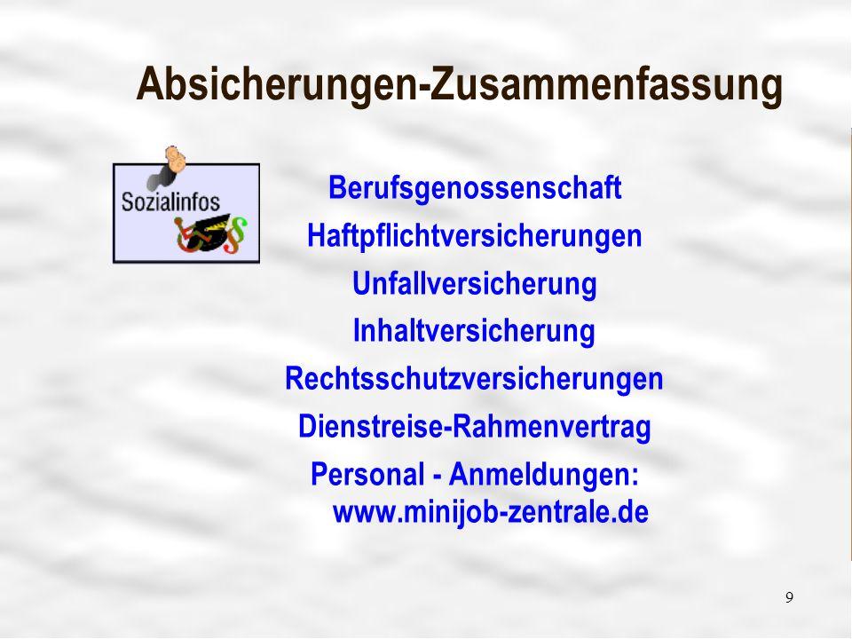 Vereinsführung 15 9 Absicherungen-Zusammenfassung Berufsgenossenschaft Haftpflichtversicherungen Unfallversicherung Inhaltversicherung Rechtsschutzver