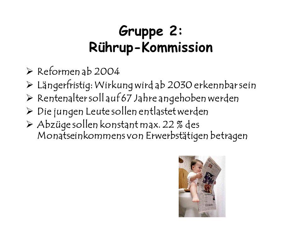 Gruppe 2: Rührup-Kommission Reformen ab 2004 Längerfristig: Wirkung wird ab 2030 erkennbar sein Rentenalter soll auf 67 Jahre angehoben werden Die jungen Leute sollen entlastet werden Abzüge sollen konstant max.