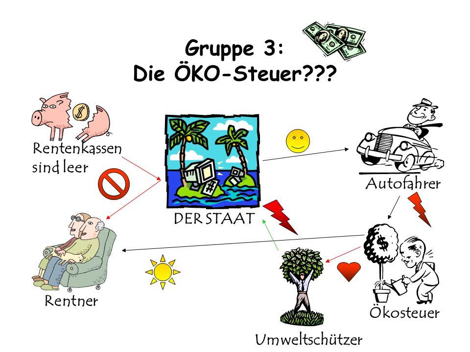 Gruppe 3: Die ÖKO-Steuer??.