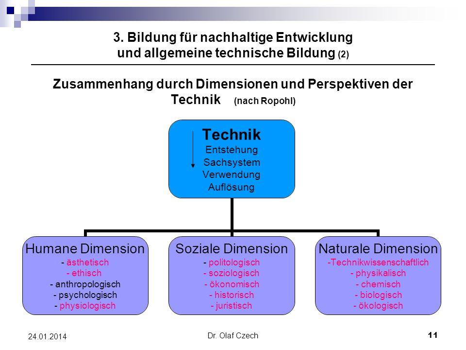 Dr. Olaf Czech 11 24.01.2014 3. Bildung für nachhaltige Entwicklung und allgemeine technische Bildung (2) Zusammenhang durch Dimensionen und Perspekti