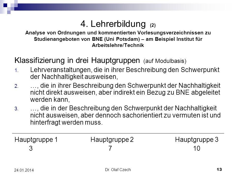 Dr. Olaf Czech 13 24.01.2014 4. Lehrerbildung (2) Analyse von Ordnungen und kommentierten Vorlesungsverzeichnissen zu Studienangeboten von BNE (Uni Po