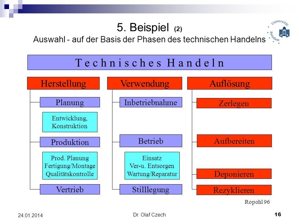 Dr. Olaf Czech 16 24.01.2014 5. Beispiel (2) Auswahl - auf der Basis der Phasen des technischen Handelns T e c h n i s c h e s H a n d e l n Herstellu