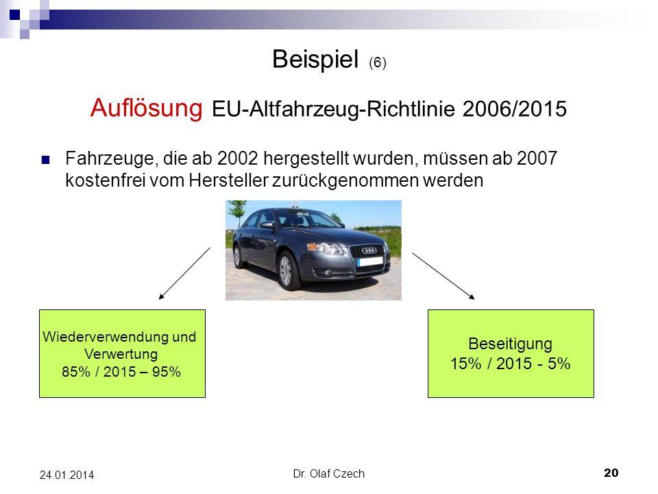 Dr. Olaf Czech 20 24.01.2014 Beispiel (6) Auflösung EU-Altfahrzeug-Richtlinie 2006/2015 Fahrzeuge, die ab 2002 hergestellt wurden, müssen ab 2007 kost