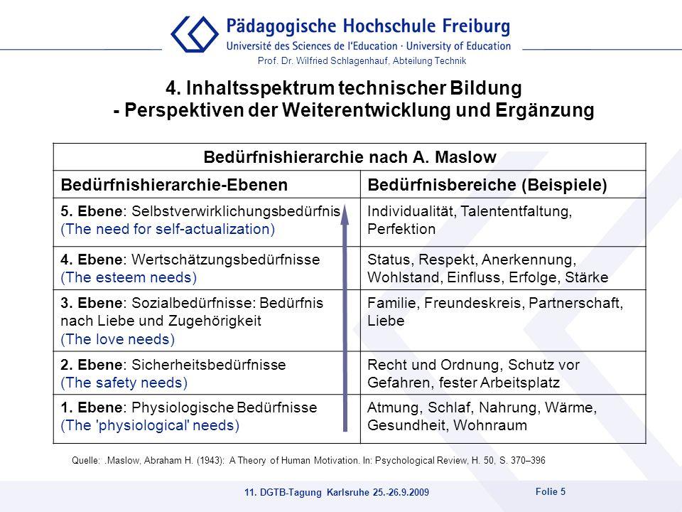 Prof. Dr. Wilfried Schlagenhauf, Abteilung Technik 11. DGTB-Tagung Karlsruhe 25.-26.9.2009 Folie 5 4. Inhaltsspektrum technischer Bildung - Perspektiv