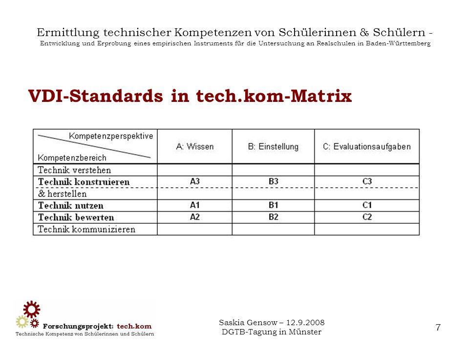 Saskia Gensow – 12.9.2008 DGTB-Tagung in Münster 7 Ermittlung technischer Kompetenzen von Schülerinnen & Schülern - Entwicklung und Erprobung eines em