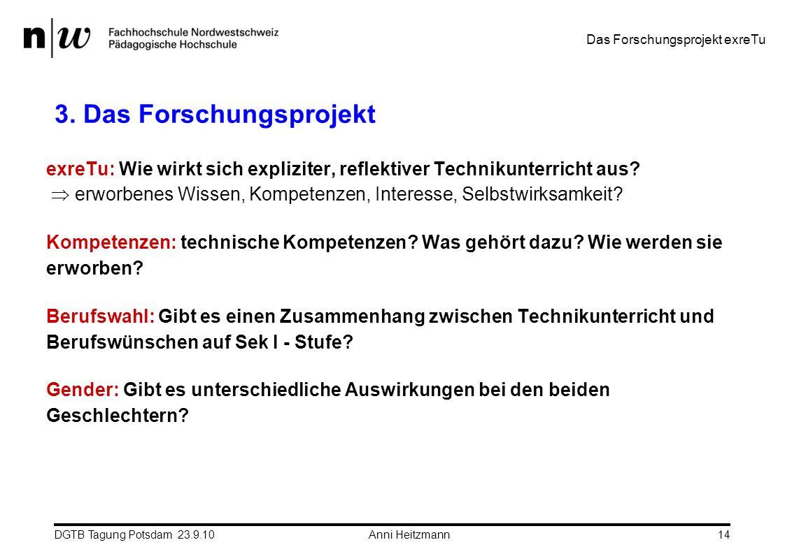 DGTB Tagung Potsdam 23.9.10 Anni Heitzmann14 3. Das Forschungsprojekt exreTu: Wie wirkt sich expliziter, reflektiver Technikunterricht aus? erworbenes