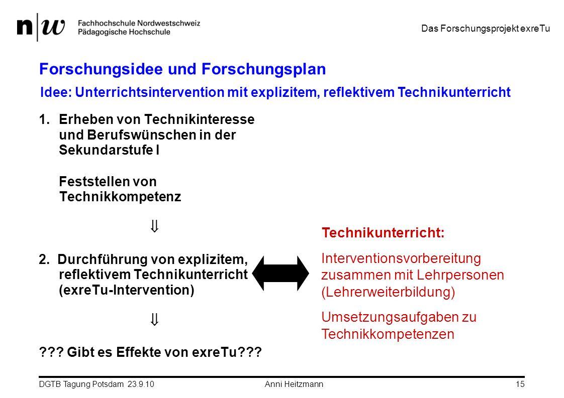DGTB Tagung Potsdam 23.9.10 Anni Heitzmann15 Forschungsidee und Forschungsplan 1.Erheben von Technikinteresse und Berufswünschen in der Sekundarstufe