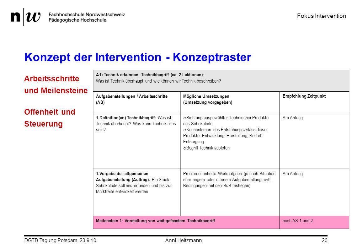 DGTB Tagung Potsdam 23.9.10 Anni Heitzmann20 Konzept der Intervention - Konzeptraster Arbeitsschritte und Meilensteine Offenheit und Steuerung Fokus I