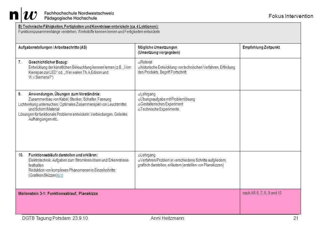 DGTB Tagung Potsdam 23.9.10 Anni Heitzmann21 B) Technische Fähigkeiten, Fertigkeiten und Kenntnisse entwickeln (ca. 4 Lektionen): Funktionszusammenhän