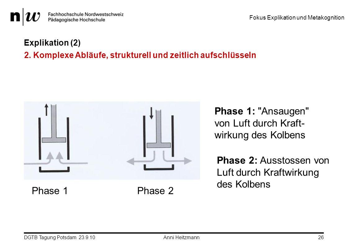DGTB Tagung Potsdam 23.9.10 Anni Heitzmann26 Explikation (2) 2. Komplexe Abläufe, strukturell und zeitlich aufschlüsseln Phase 1: