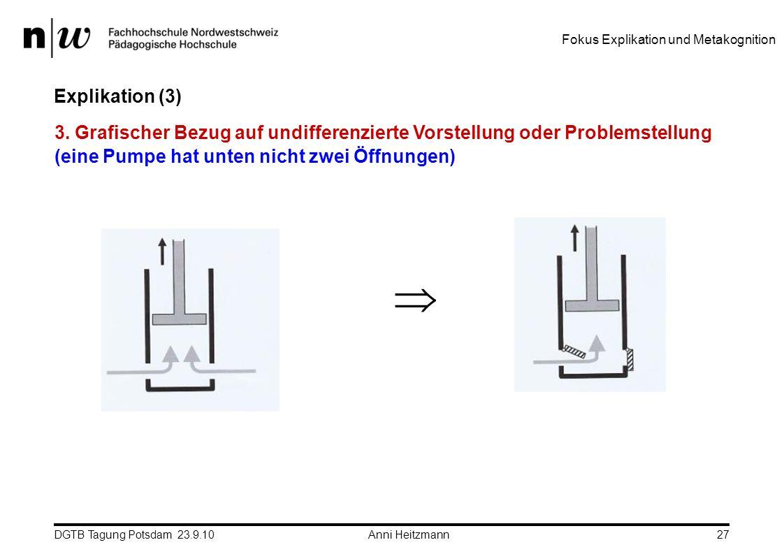 DGTB Tagung Potsdam 23.9.10 Anni Heitzmann27 Explikation (3) 3. Grafischer Bezug auf undifferenzierte Vorstellung oder Problemstellung (eine Pumpe hat