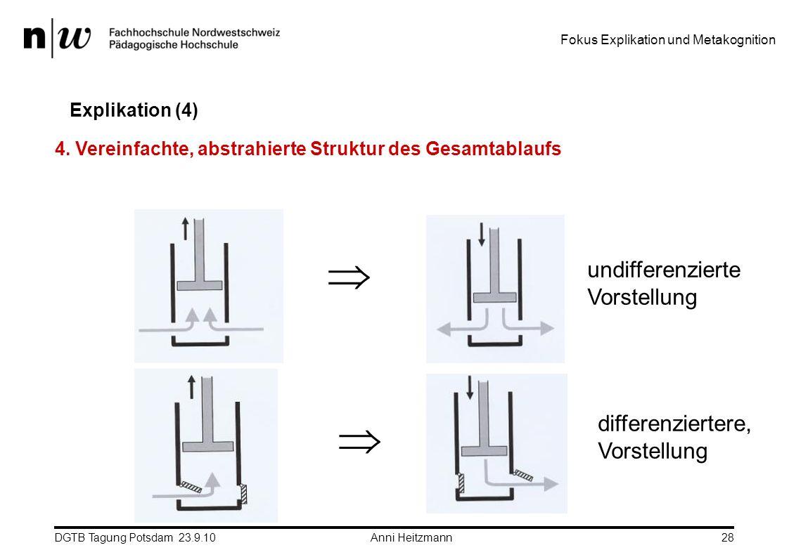 DGTB Tagung Potsdam 23.9.10 Anni Heitzmann28 Explikation (4) 4. Vereinfachte, abstrahierte Struktur des Gesamtablaufs undifferenzierte Vorstellung dif
