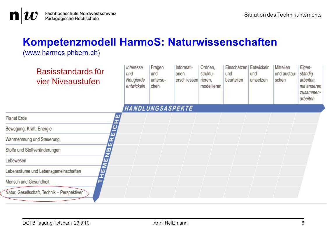 DGTB Tagung Potsdam 23.9.10 Anni Heitzmann6 Kompetenzmodell HarmoS: Naturwissenschaften (www.harmos.phbern.ch) Basisstandards für vier Niveaustufen Si
