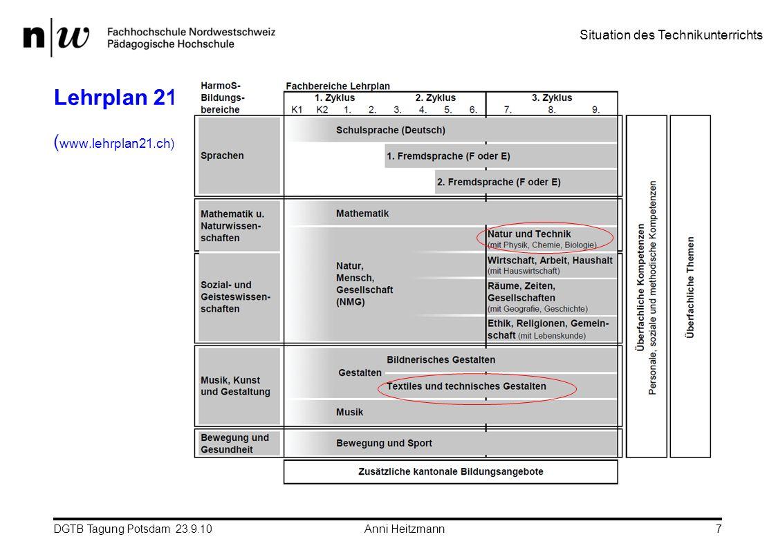 DGTB Tagung Potsdam 23.9.10 Anni Heitzmann8 Zahlreiche vielversprechende Ansätze in CH explore-it: Lernmittel und Unterstützung übers Internet (Weber et al.