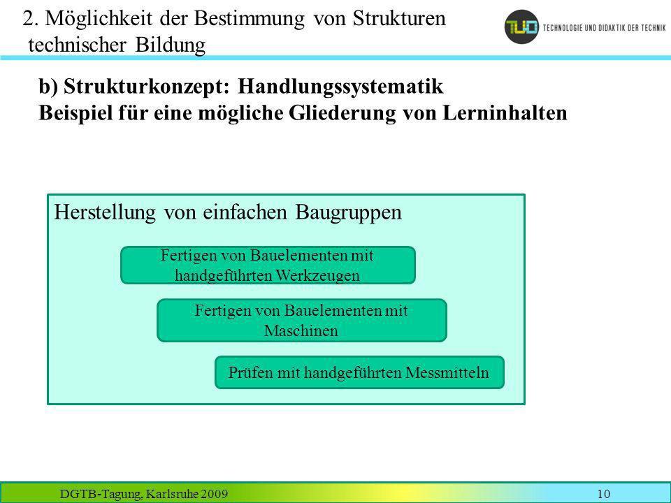 DGTB-Tagung, Karlsruhe 200910 2. Möglichkeit der Bestimmung von Strukturen technischer Bildung b) Strukturkonzept: Handlungssystematik Beispiel für ei