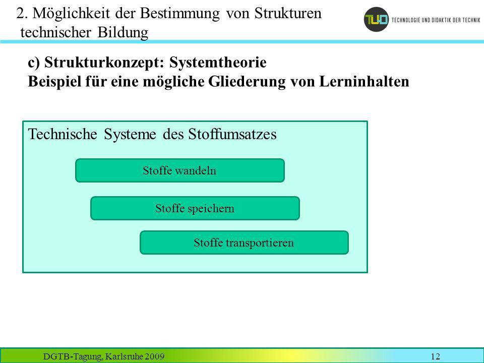 DGTB-Tagung, Karlsruhe 200912 2. Möglichkeit der Bestimmung von Strukturen technischer Bildung c) Strukturkonzept: Systemtheorie Beispiel für eine mög