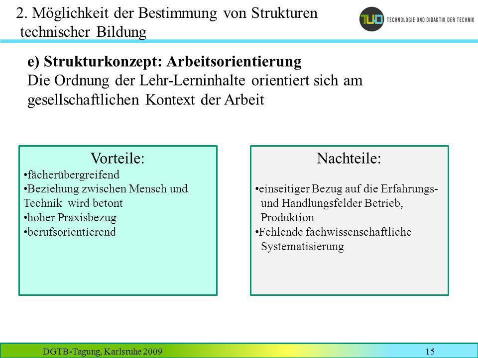 DGTB-Tagung, Karlsruhe 200915 2. Möglichkeit der Bestimmung von Strukturen technischer Bildung e) Strukturkonzept: Arbeitsorientierung Die Ordnung der