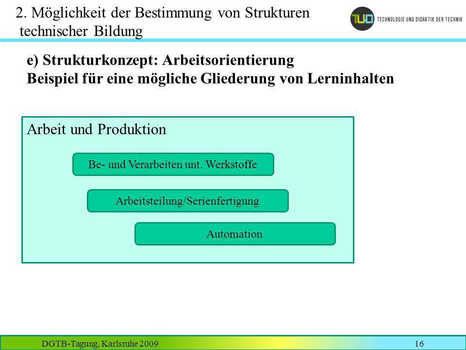 DGTB-Tagung, Karlsruhe 200916 2. Möglichkeit der Bestimmung von Strukturen technischer Bildung e) Strukturkonzept: Arbeitsorientierung Beispiel für ei