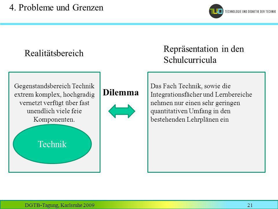 DGTB-Tagung, Karlsruhe 200921 4. Probleme und Grenzen Das Fach Technik, sowie die Integrationsfächer und Lernbereiche nehmen nur einen sehr geringen q
